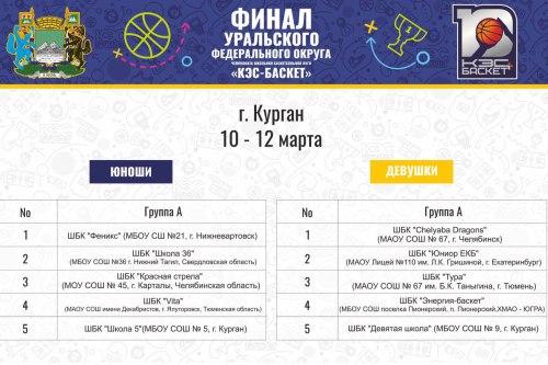 гисметео карталы челябинская область на 3 дня